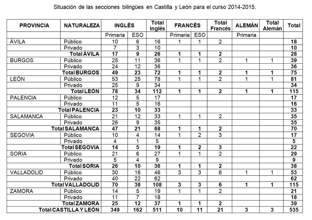 Secciones-Bilingües-2014-15-18-03-14