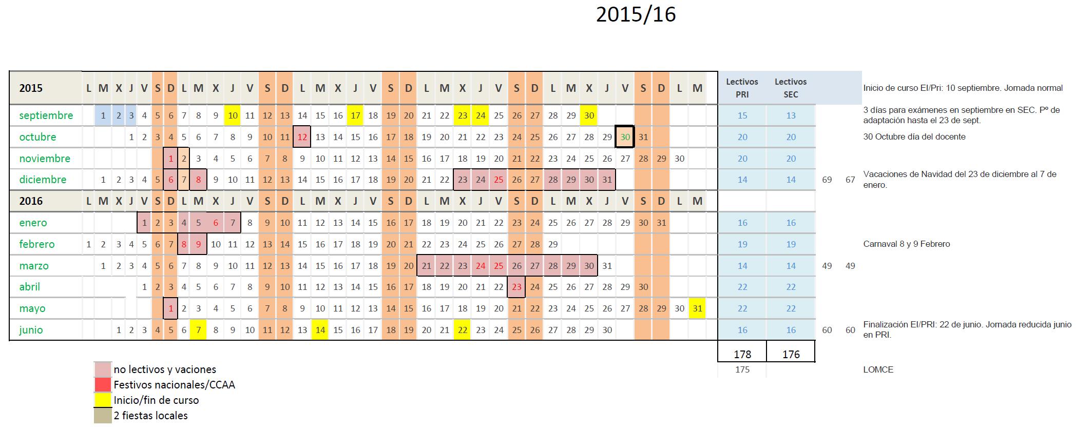 Calendario Escolar Valladolid.Calendario Escolar Archivos Stecyl I