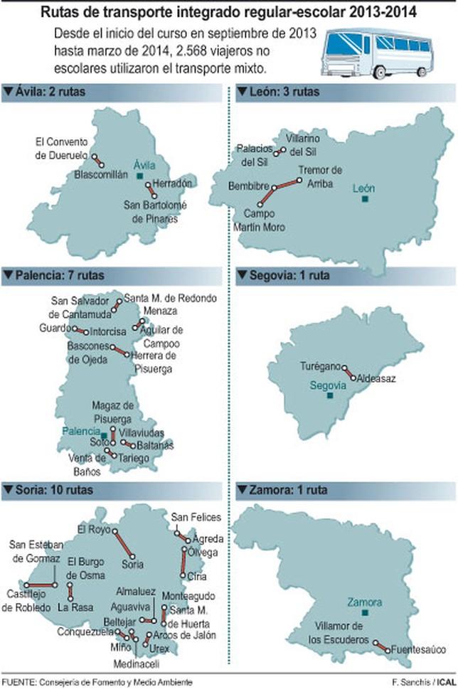 Rutas_transporte_integrado_CyL_13-14